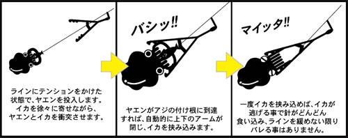挟み式ヤエンの投入から針掛かりまでのイメージ